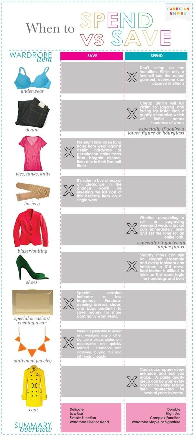 41 insanely helpful style charts every woman needs right now from 11 and heres what you should save on and what you might want to spend a little more on nvjuhfo Choice Image