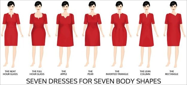 Find The Right Dress Shape For Your Body Type