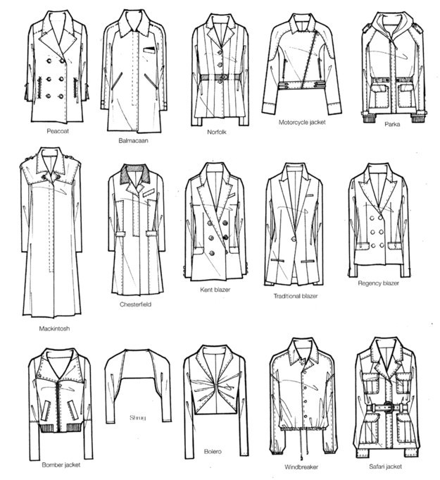 09f5e459e0 41 Insanely Helpful Style Charts Every Woman Needs Right Now from ...
