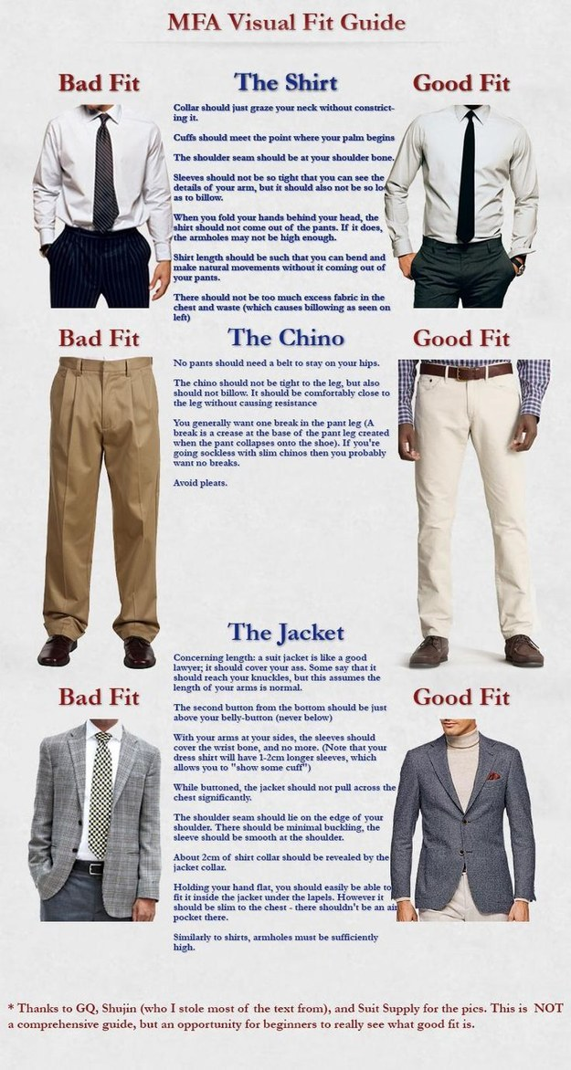 Types Of Mens Dress Shirts